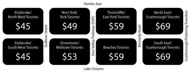 Toronto-Rates